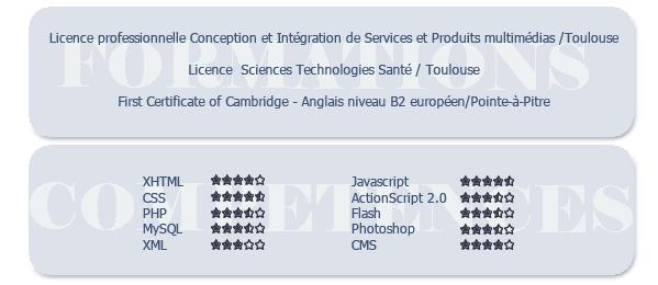 text_profilk47